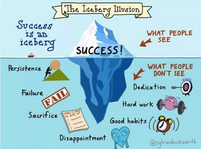 Le succès en affaires est comme un iceberg